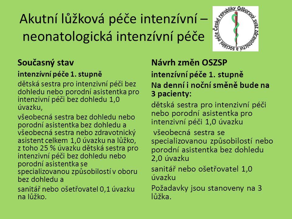 Akutní lůžková péče intenzívní – neonatologická intenzívní péče Současný stav intenzívní péče 1.