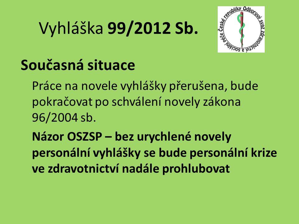 Vyhláška 99/2012 Sb.