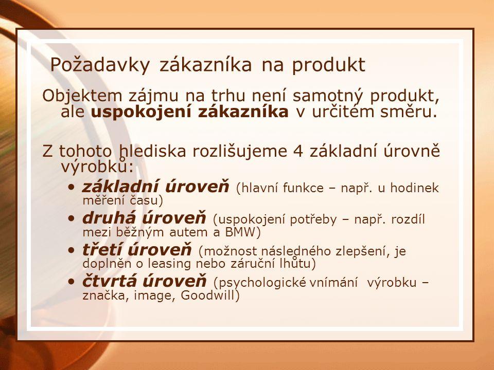 Požadavky zákazníka na produkt Objektem zájmu na trhu není samotný produkt, ale uspokojení zákazníka v určitém směru.