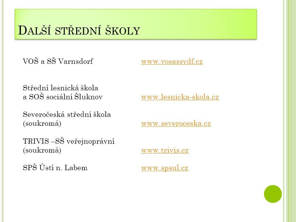 D ALŠÍ STŘEDNÍ ŠKOLY VOŠ a SŠ Varnsdorf www.vosassvdf.czwww.vosassvdf.cz Střední lesnická škola a SOŠ sociální Šluknovwww.lesnicka-skola.czwww.lesnicka-skola.cz Severočeská střední škola (soukromá)www.severoceska.czwww.severoceska.cz TRIVIS –SŠ veřejnoprávní (soukromá)www.trivis.czwww.trivis.cz SPŠ Ústí n.