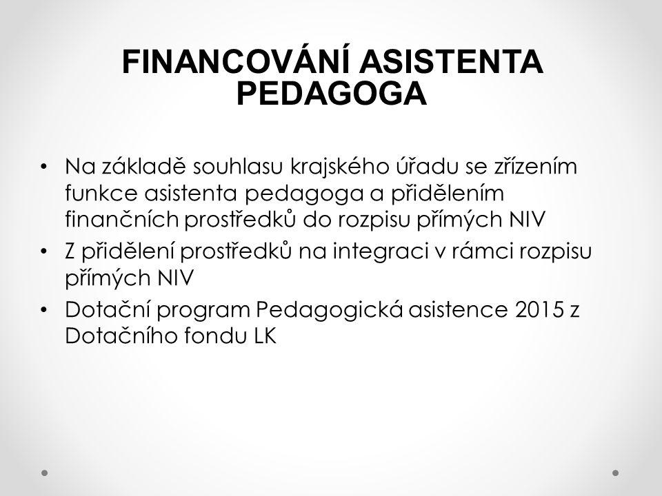FINANCOVÁNÍ ASISTENTA PEDAGOGA Na základě souhlasu krajského úřadu se zřízením funkce asistenta pedagoga a přidělením finančních prostředků do rozpisu přímých NIV Z přidělení prostředků na integraci v rámci rozpisu přímých NIV Dotační program Pedagogická asistence 2015 z Dotačního fondu LK