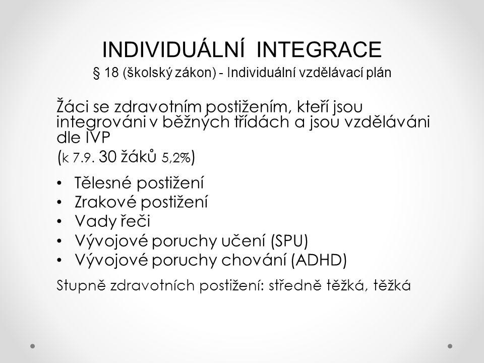 INDIVIDUÁLNÍ INTEGRACE § 18 (školský zákon) - Individuální vzdělávací plán Žáci se zdravotním postižením, kteří jsou integrováni v běžných třídách a jsou vzděláváni dle IVP ( k 7.9.