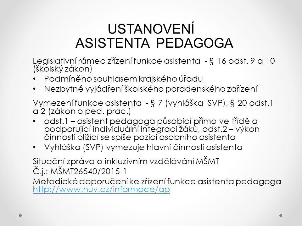 USTANOVENÍ ASISTENTA PEDAGOGA Legislativní rámec zřízení funkce asistenta - § 16 odst.
