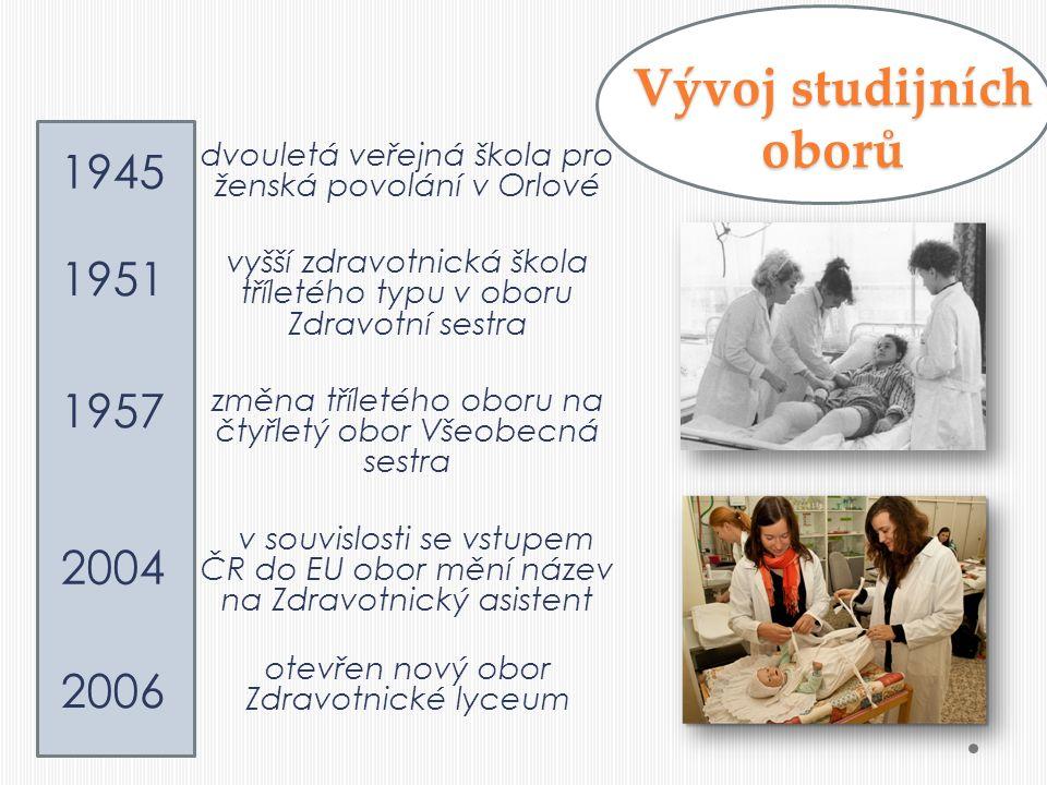 Vývoj studijních oborů dvouletá veřejná škola pro ženská povolání v Orlové vyšší zdravotnická škola tříletého typu v oboru Zdravotní sestra změna tříletého oboru na čtyřletý obor Všeobecná sestra v souvislosti se vstupem ČR do EU obor mění název na Zdravotnický asistent otevřen nový obor Zdravotnické lyceum 1945 1957 1951 2004 2006