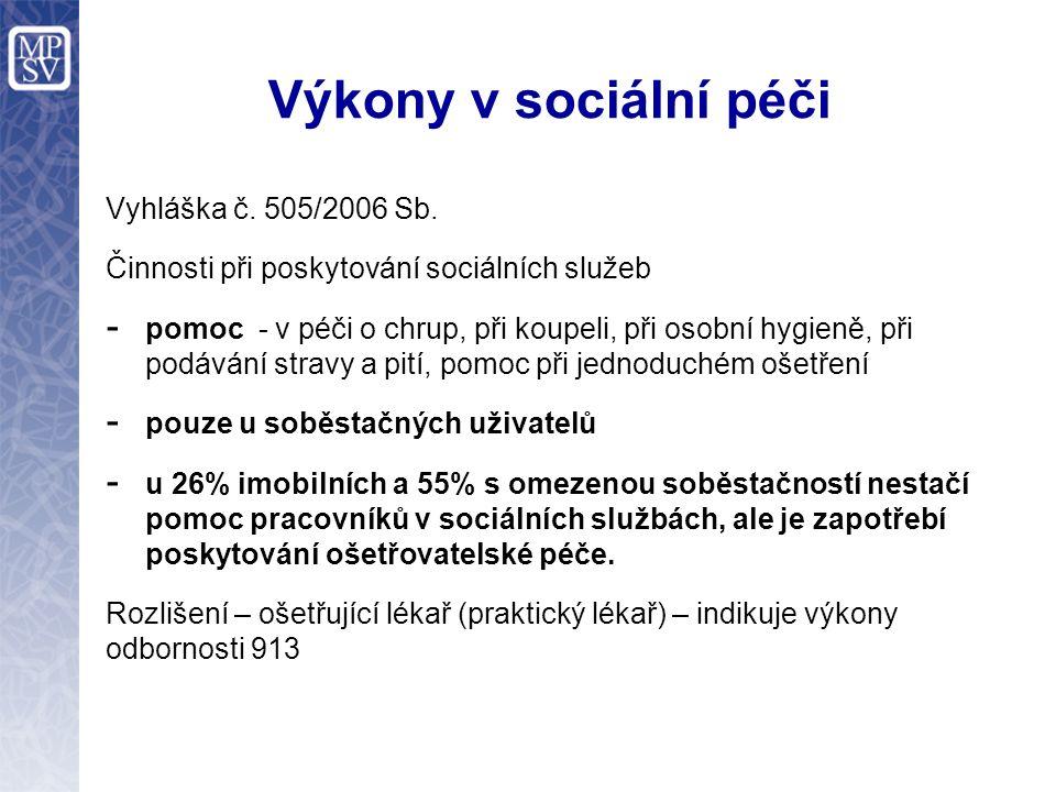 Výkony v sociální péči Vyhláška č. 505/2006 Sb. Činnosti při poskytování sociálních služeb - pomoc - v péči o chrup, při koupeli, při osobní hygieně,