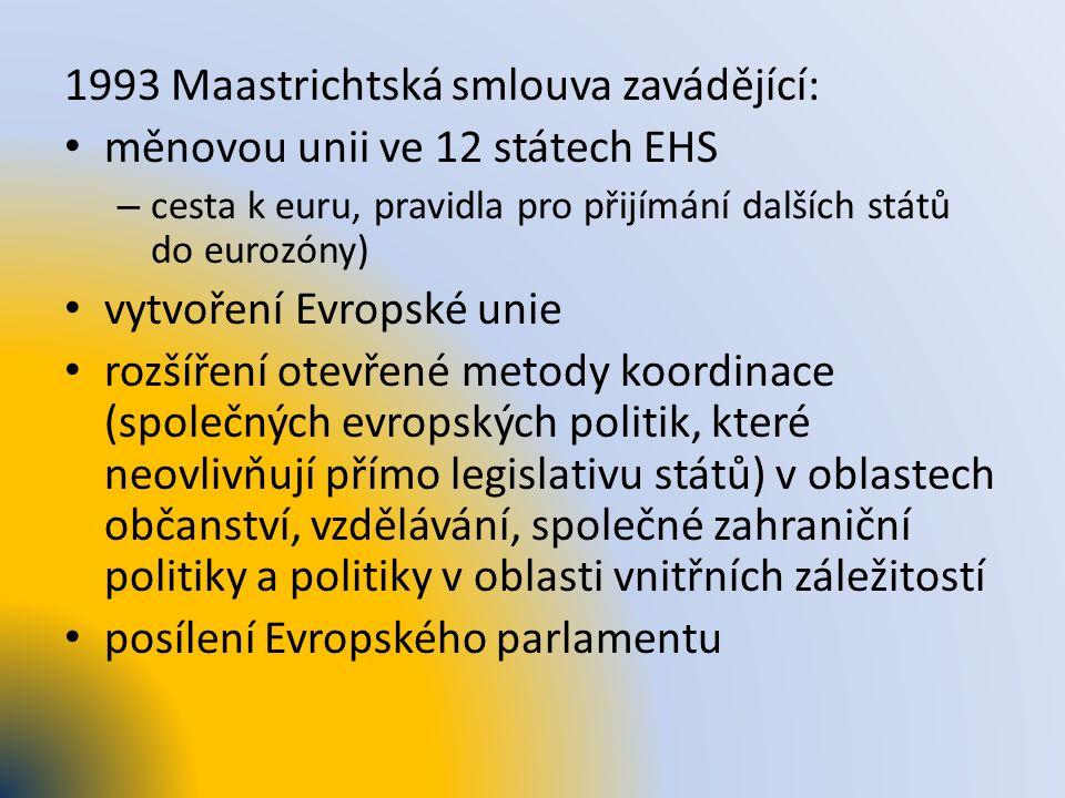 1993 Maastrichtská smlouva zavádějící: měnovou unii ve 12 státech EHS – cesta k euru, pravidla pro přijímání dalších států do eurozóny) vytvoření Evro