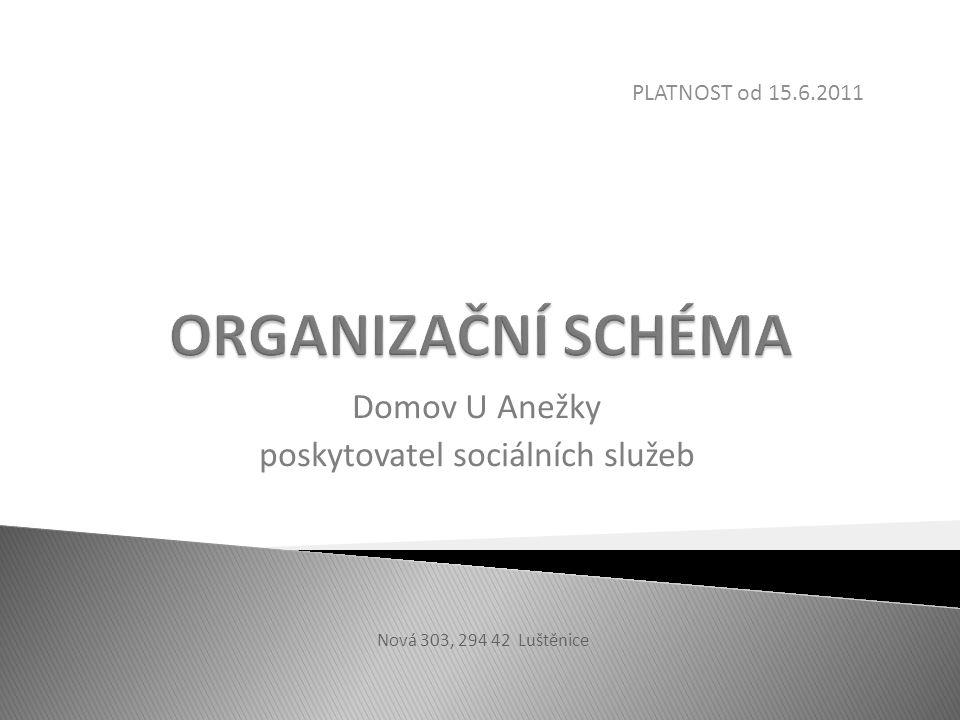 Domov U Anežky poskytovatel sociálních služeb Nová 303, 294 42 Luštěnice PLATNOST od 15.6.2011