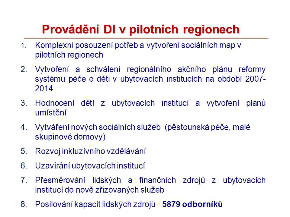 Provádění DI v pilotních regionech 1.