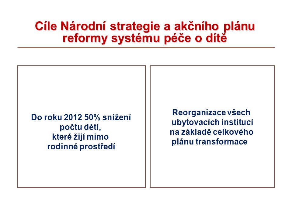 Do roku 2012 50% snížení počtu dětí, které žijí mimo rodinné prostředí Reorganizace všech ubytovacích institucí na základě celkového plánu transformace Cíle Národní strategie a akčního plánu reformy systému péče o dítě