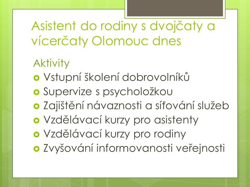 Asistent do rodiny s dvojčaty a vícerčaty Olomouc dnes Aktivity  Vstupní školení dobrovolníků  Supervize s psycholožkou  Zajištění návaznosti a síťování služeb  Vzdělávací kurzy pro asistenty  Vzdělávací kurzy pro rodiny  Zvyšování informovanosti veřejnosti