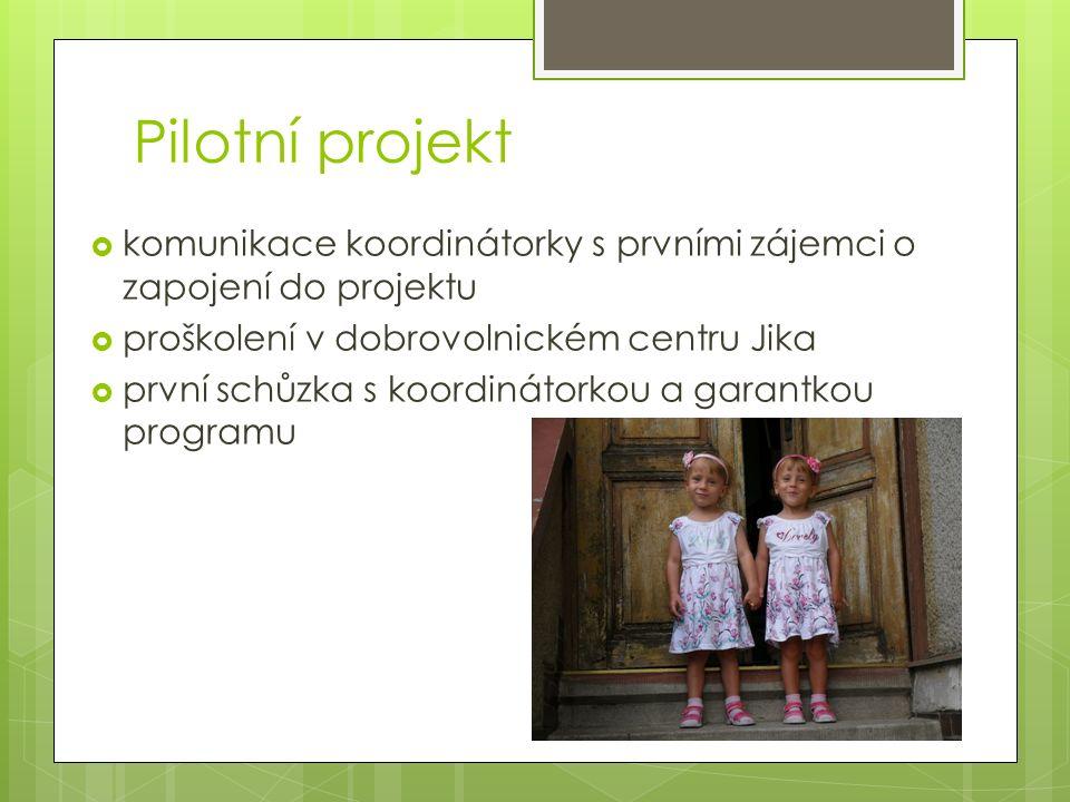 Pilotní projekt  komunikace koordinátorky s prvními zájemci o zapojení do projektu  proškolení v dobrovolnickém centru Jika  první schůzka s koordinátorkou a garantkou programu