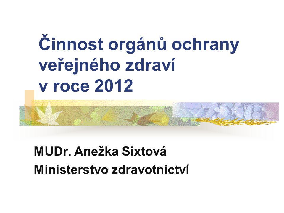 Činnost orgánů ochrany veřejného zdraví v roce 2012 MUDr. Anežka Sixtová Ministerstvo zdravotnictví