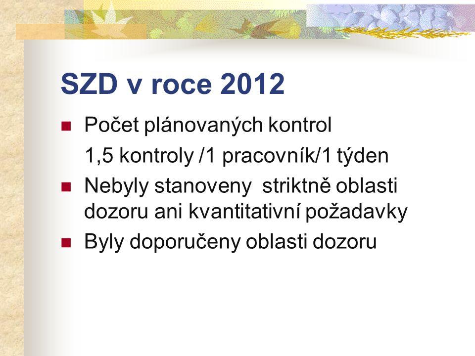Stanoviska podle § 77 zákona č.258/2000 Sb.