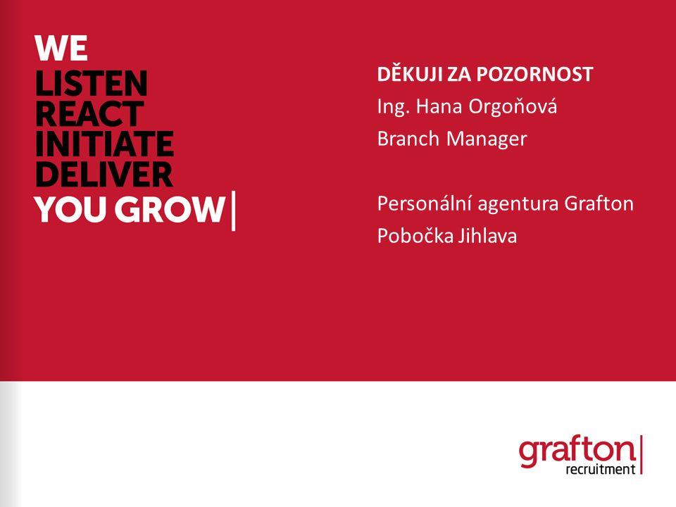 DĚKUJI ZA POZORNOST Ing. Hana Orgoňová Branch Manager Personální agentura Grafton Pobočka Jihlava