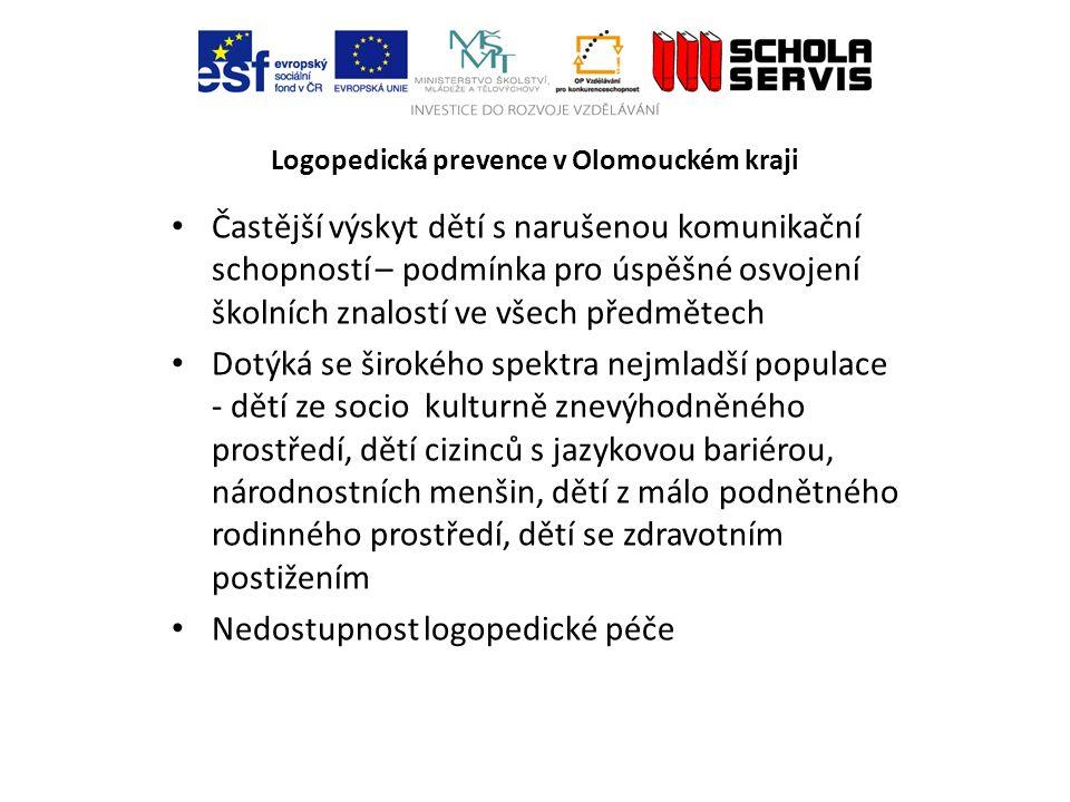 Logopedická prevence v Olomouckém kraji Častější výskyt dětí s narušenou komunikační schopností – podmínka pro úspěšné osvojení školních znalostí ve všech předmětech Dotýká se širokého spektra nejmladší populace - dětí ze socio kulturně znevýhodněného prostředí, dětí cizinců s jazykovou bariérou, národnostních menšin, dětí z málo podnětného rodinného prostředí, dětí se zdravotním postižením Nedostupnost logopedické péče