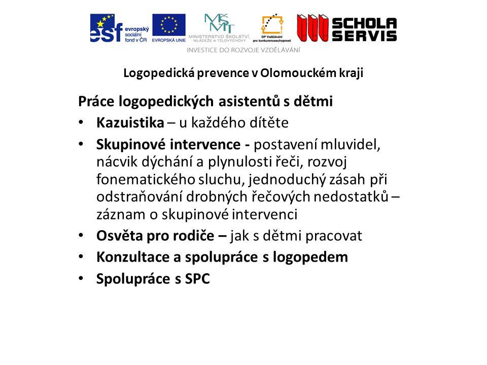 Logopedická prevence v Olomouckém kraji Práce logopedických asistentů s dětmi Kazuistika – u každého dítěte Skupinové intervence - postavení mluvidel, nácvik dýchání a plynulosti řeči, rozvoj fonematického sluchu, jednoduchý zásah při odstraňování drobných řečových nedostatků – záznam o skupinové intervenci Osvěta pro rodiče – jak s dětmi pracovat Konzultace a spolupráce s logopedem Spolupráce s SPC