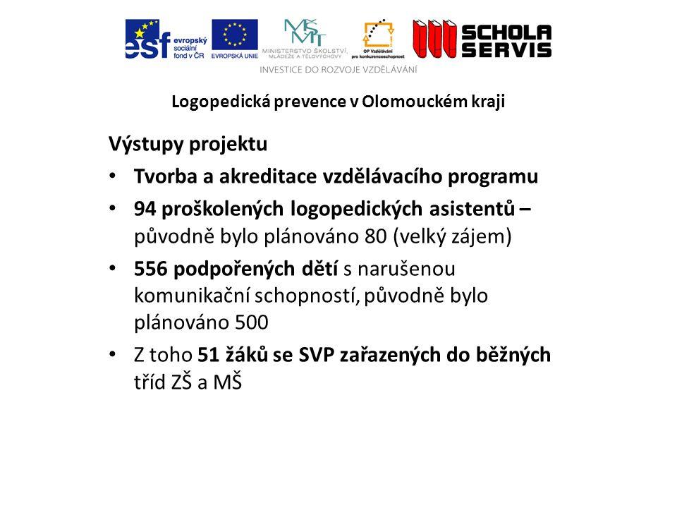 Logopedická prevence v Olomouckém kraji Výstupy projektu Tvorba a akreditace vzdělávacího programu 94 proškolených logopedických asistentů – původně bylo plánováno 80 (velký zájem) 556 podpořených dětí s narušenou komunikační schopností, původně bylo plánováno 500 Z toho 51 žáků se SVP zařazených do běžných tříd ZŠ a MŠ