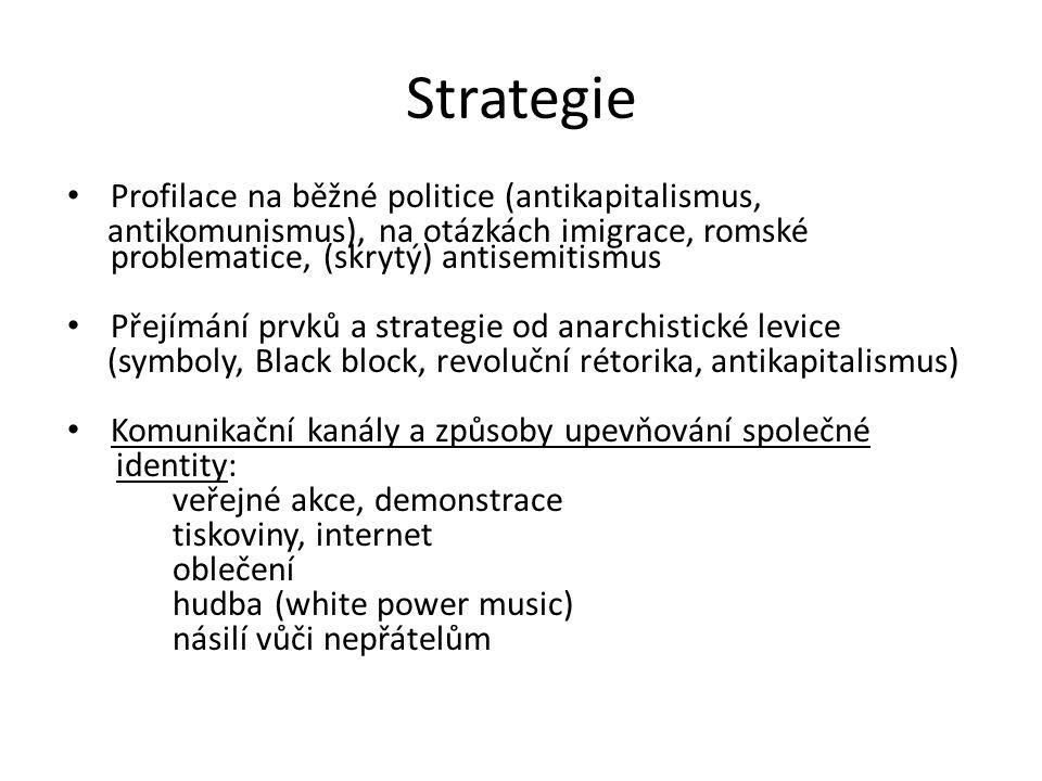 Strategie Profilace na běžné politice (antikapitalismus, antikomunismus), na otázkách imigrace, romské problematice, (skrytý) antisemitismus Přejímání prvků a strategie od anarchistické levice (symboly, Black block, revoluční rétorika, antikapitalismus) Komunikační kanály a způsoby upevňování společné identity: veřejné akce, demonstrace tiskoviny, internet oblečení hudba (white power music) násilí vůči nepřátelům