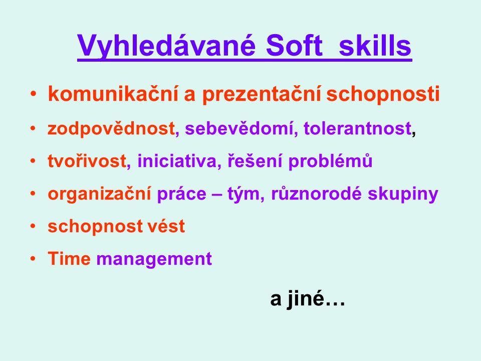 Vyhledávané Soft skills komunikační a prezentační schopnosti zodpovědnost, sebevědomí, tolerantnost, tvořivost, iniciativa, řešení problémů organizační práce – tým, různorodé skupiny schopnost vést Time management a jiné…