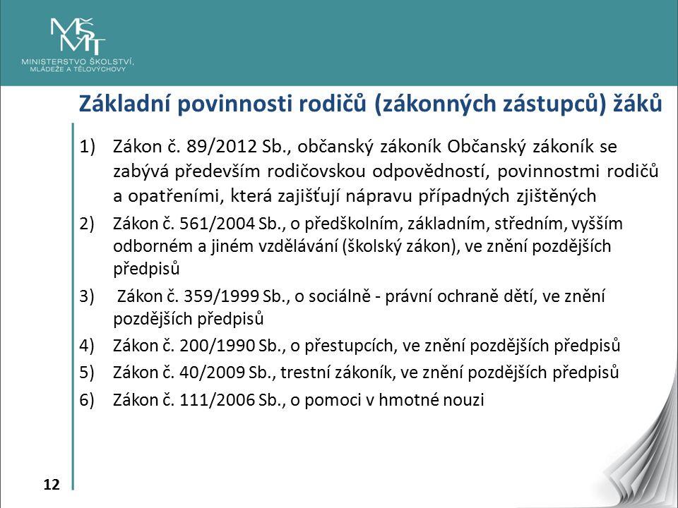 12 Základní povinnosti rodičů (zákonných zástupců) žáků 1)Zákon č.