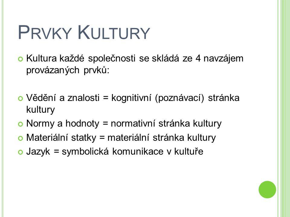 P RVKY K ULTURY Kultura každé společnosti se skládá ze 4 navzájem provázaných prvků: Vědění a znalosti = kognitivní (poznávací) stránka kultury Normy