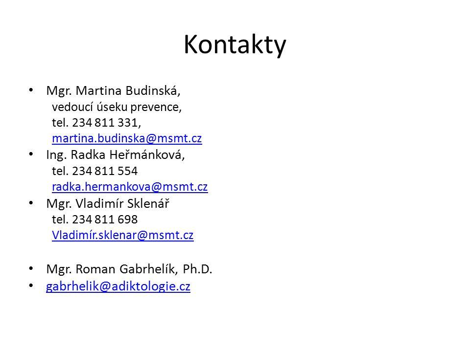 Kontakty Mgr. Martina Budinská, vedoucí úseku prevence, tel.