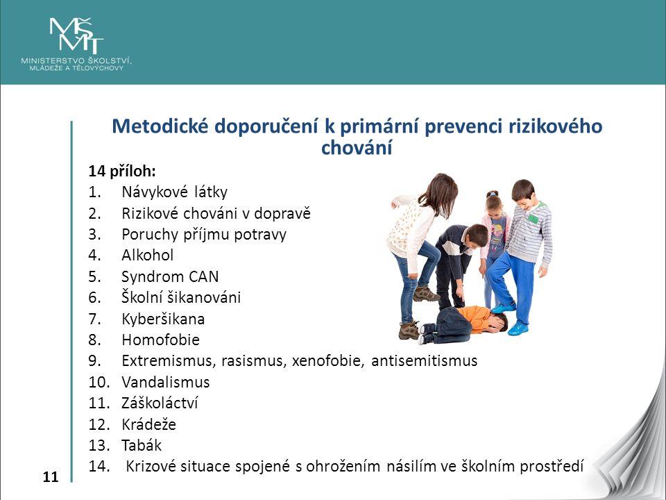 11 Metodické doporučení k primární prevenci rizikového chování 14 příloh: 1.Návykové látky 2.Rizikové chováni v dopravě 3.Poruchy příjmu potravy 4.Alk
