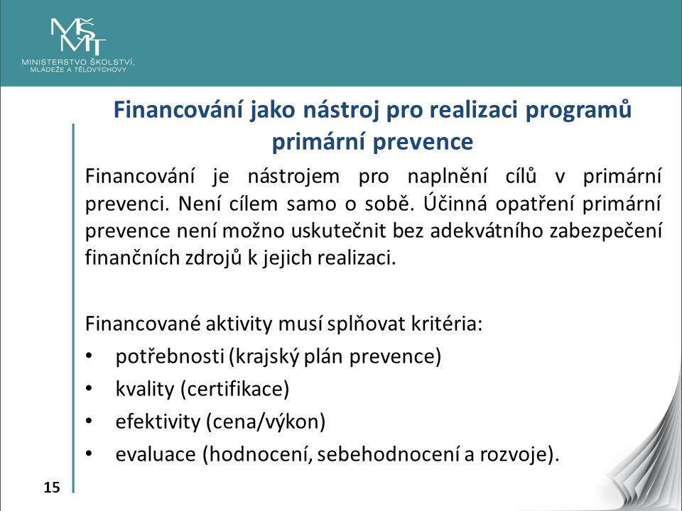 15 Financování jako nástroj pro realizaci programů primární prevence Financování je nástrojem pro naplnění cílů v primární prevenci. Není cílem samo o