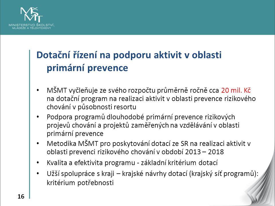 16 Dotační řízení na podporu aktivit v oblasti primární prevence MŠMT vyčleňuje ze svého rozpočtu průměrně ročně cca 20 mil. Kč na dotační program na