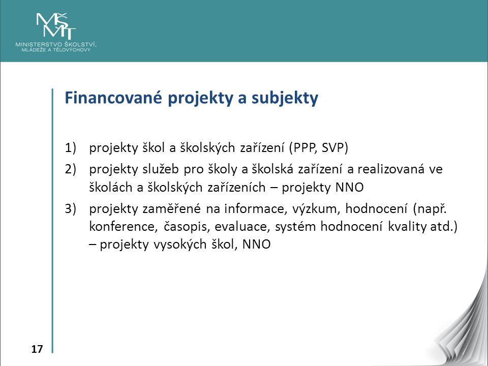 17 Financované projekty a subjekty 1)projekty škol a školských zařízení (PPP, SVP) 2)projekty služeb pro školy a školská zařízení a realizovaná ve ško