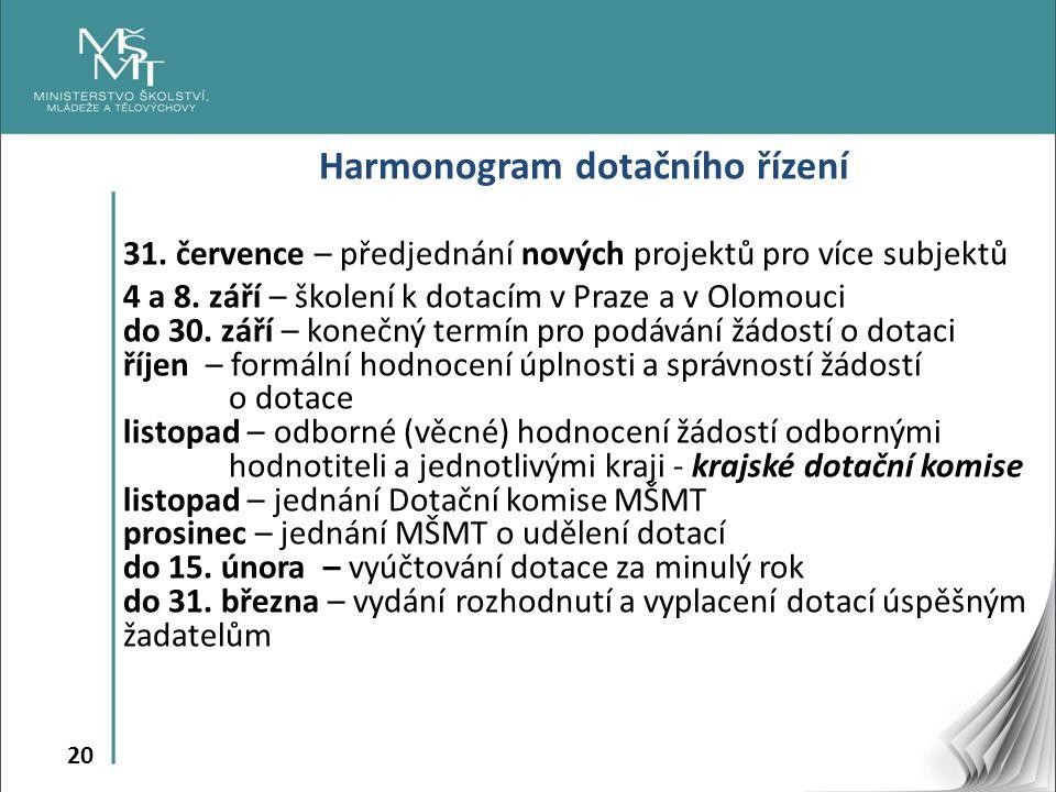 20 Harmonogram dotačního řízení 31. července – předjednání nových projektů pro více subjektů 4 a 8. září – školení k dotacím v Praze a v Olomouci do 3