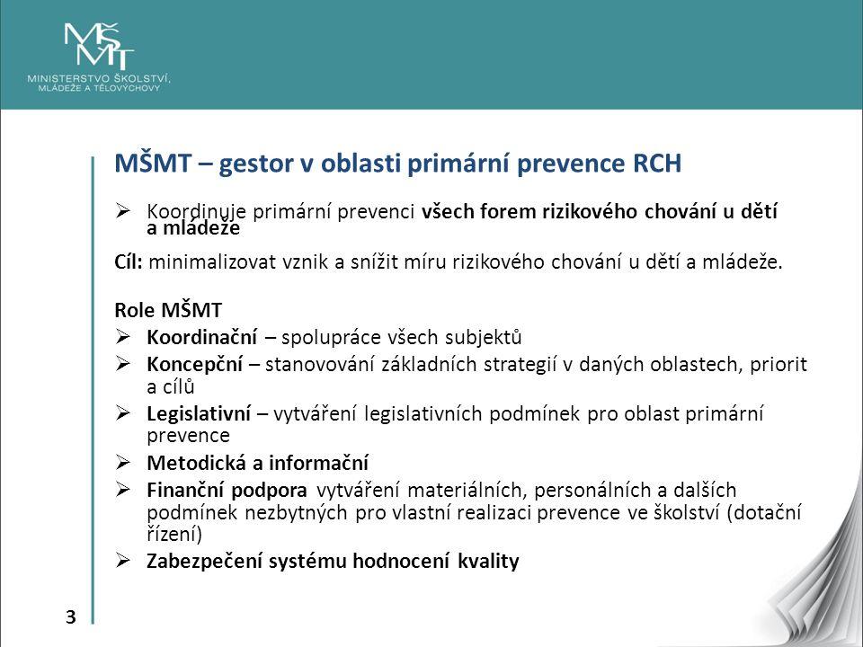 3 MŠMT – gestor v oblasti primární prevence RCH  Koordinuje primární prevenci všech forem rizikového chování u dětí a mládeže Cíl: minimalizovat vzni