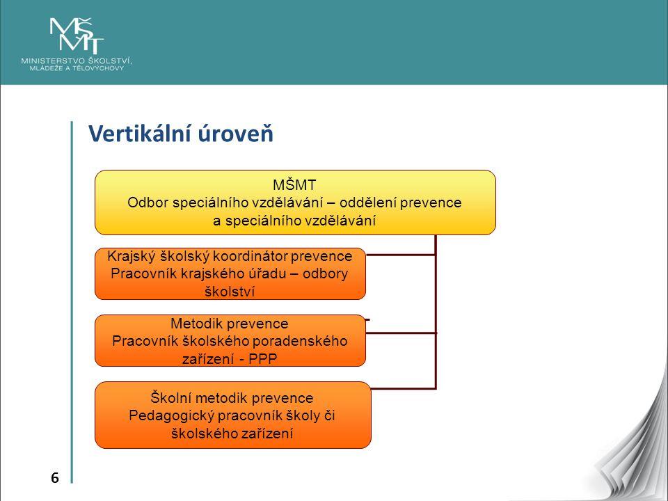 6 Vertikální úroveň MŠMT Odbor speciálního vzdělávání – oddělení prevence a speciálního vzdělávání Krajský školský koordinátor prevence Pracovník kraj