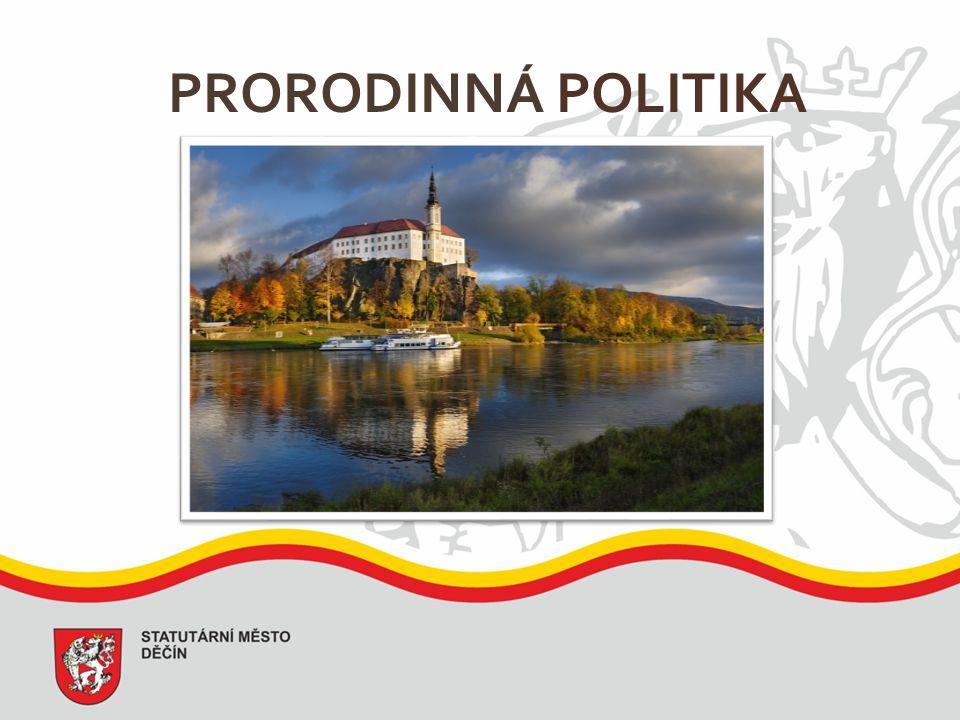 PRORODINNÁ POLITIKA
