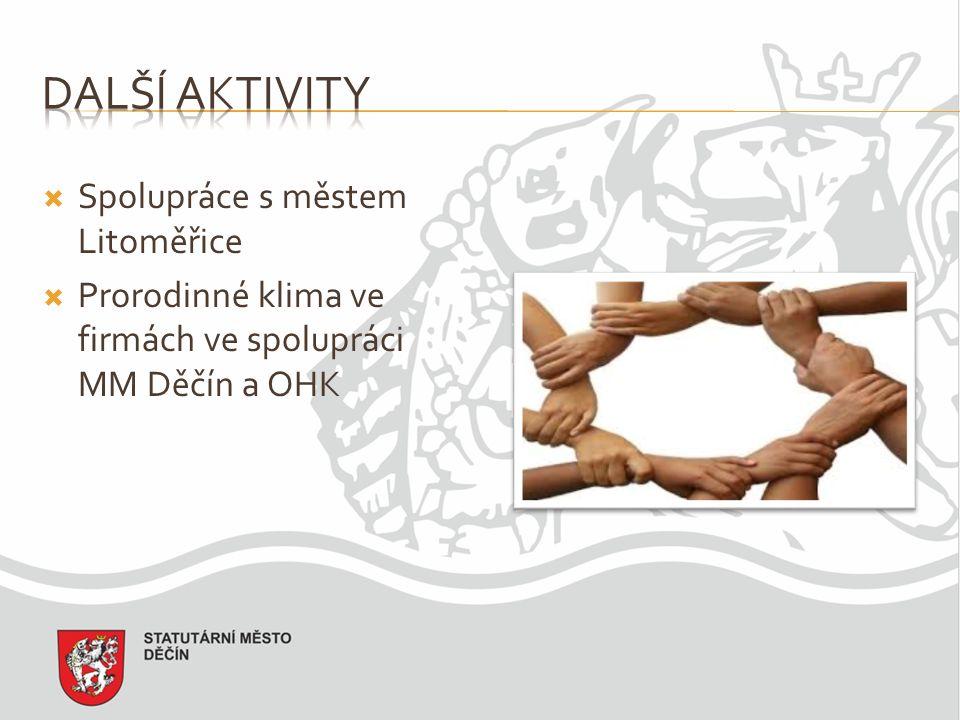  Spolupráce s městem Litoměřice  Prorodinné klima ve firmách ve spolupráci MM Děčín a OHK