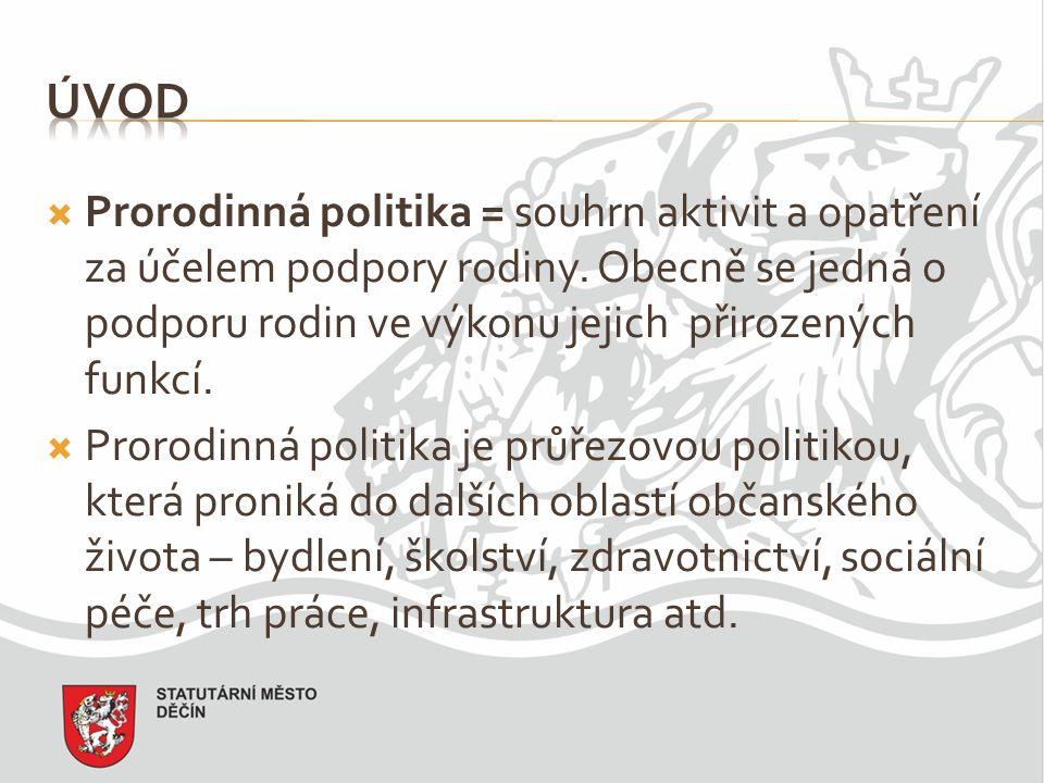 PODPORA SENIORŮ Podpora pravidelných aktivit města pro seniory Výlet pro seniory – zámek Konopiště Podpora integrace