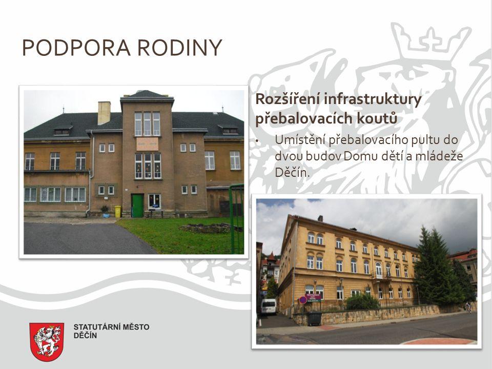 PODPORA RODINY Rozšíření infrastruktury přebalovacích koutů Umístění přebalovacího pultu do dvou budov Domu dětí a mládeže Děčín.