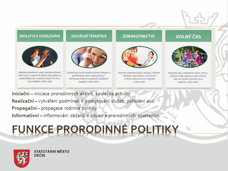 Iniciační – iniciace prorodinných aktivit, společné aktivity Realizační – vytváření podmínek k poskytování služeb, pořádání akcí Propagační – propagace rodinné politiky Informativní – informování občanů o situaci a prorodinných opatřeních