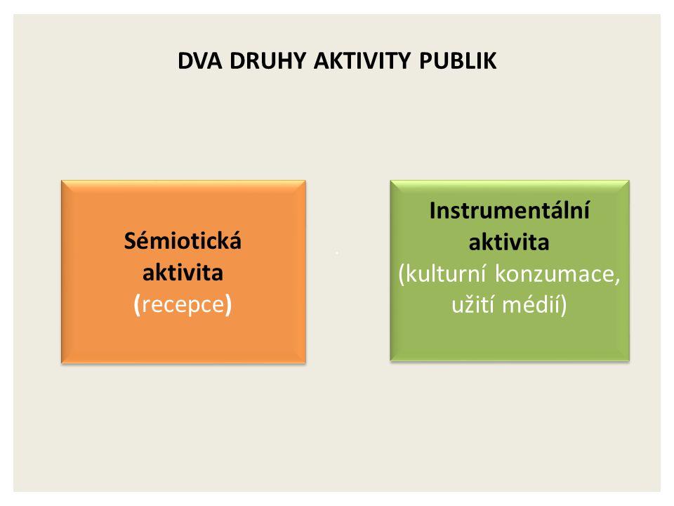 DVA DRUHY AKTIVITY PUBLIK Sémiotická aktivita (recepce) Sémiotická aktivita (recepce) Instrumentální aktivita (kulturní konzumace, užití médií) Instrumentální aktivita (kulturní konzumace, užití médií)