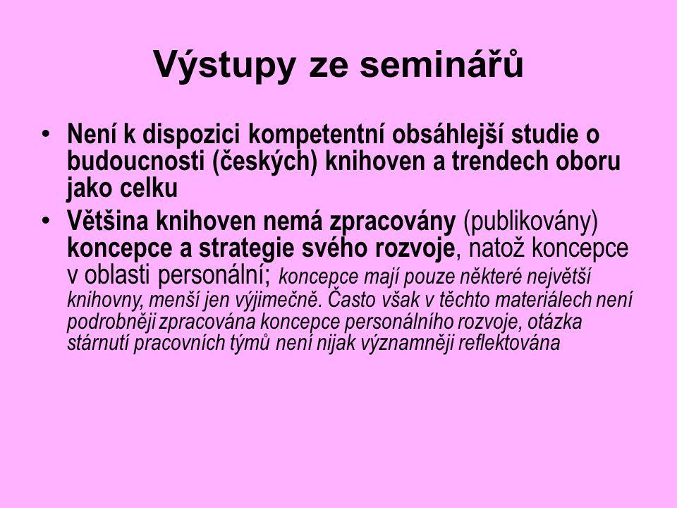 Výstupy ze seminářů Není k dispozici kompetentní obsáhlejší studie o budoucnosti (českých) knihoven a trendech oboru jako celku Většina knihoven nemá