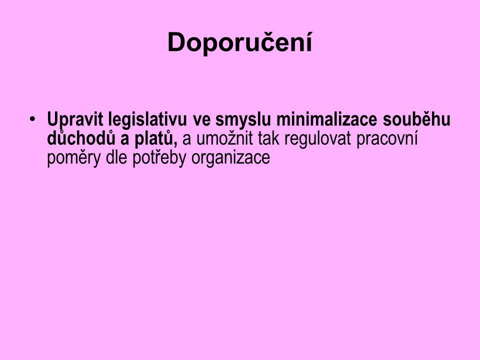 Doporučení Upravit legislativu ve smyslu minimalizace souběhu důchodů a platů, a umožnit tak regulovat pracovní poměry dle potřeby organizace