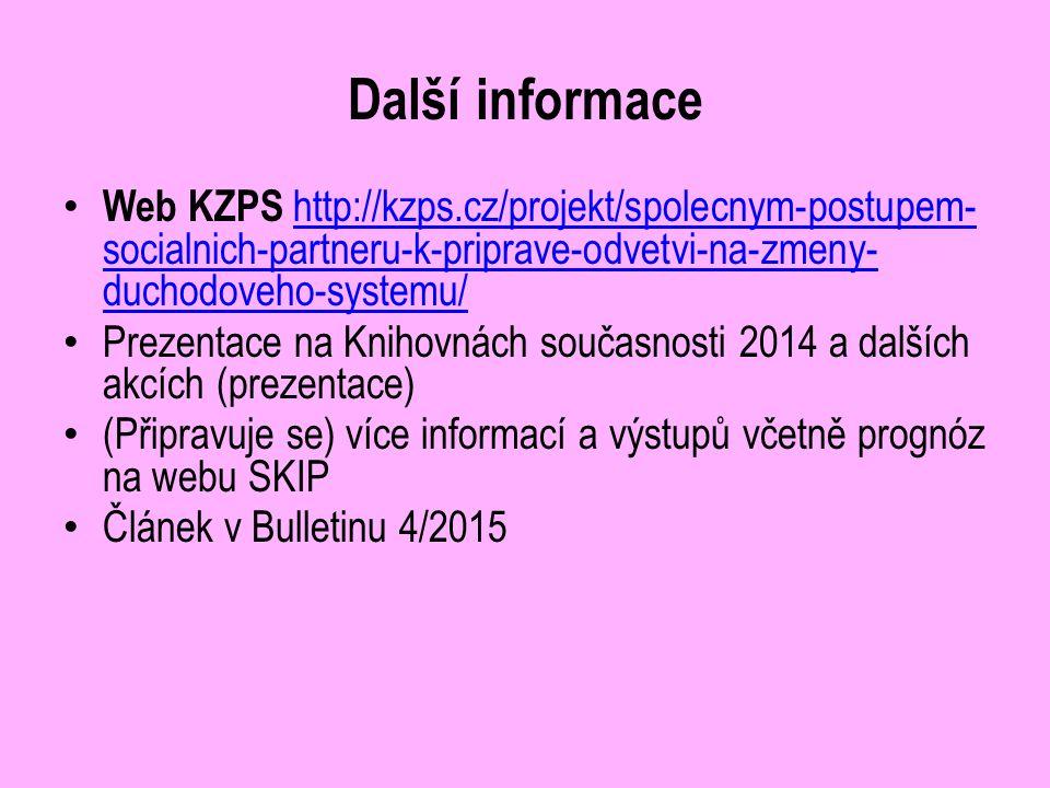 Další informace Web KZPS http://kzps.cz/projekt/spolecnym-postupem- socialnich-partneru-k-priprave-odvetvi-na-zmeny- duchodoveho-systemu/ http://kzps.cz/projekt/spolecnym-postupem- socialnich-partneru-k-priprave-odvetvi-na-zmeny- duchodoveho-systemu/ Prezentace na Knihovnách současnosti 2014 a dalších akcích (prezentace) (Připravuje se) více informací a výstupů včetně prognóz na webu SKIP Článek v Bulletinu 4/2015