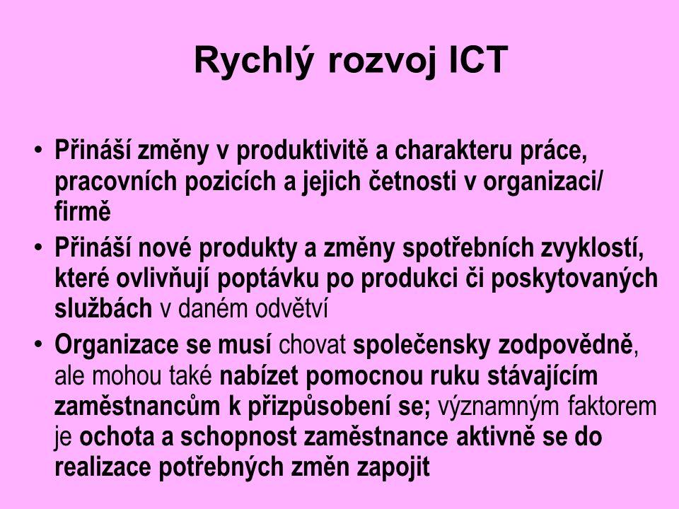 Rychlý rozvoj ICT Přináší změny v produktivitě a charakteru práce, pracovních pozicích a jejich četnosti v organizaci/ firmě Přináší nové produkty a z