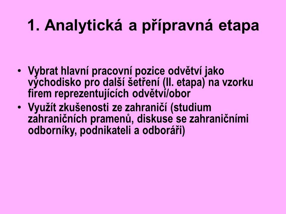 1. Analytická a přípravná etapa Vybrat hlavní pracovní pozice odvětví jako východisko pro další šetření (II. etapa) na vzorku firem reprezentujících o