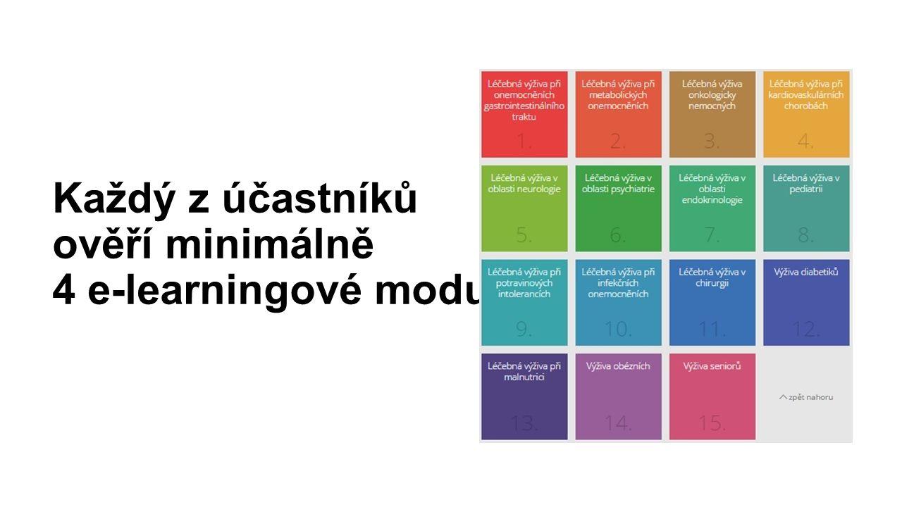 Dotazník účastníka pilotního ověření e-learningového vzdělávacího programu Jakožto realizátoři projektu financovaného z prostředků ESF jsme dle přílohy XXIII Nařízení Komise (ES) 1828/2006 povinni sledovat a vykazovat účastníky operací dle zranitelných skupin na trhu práce (menšiny, migranti apod.).