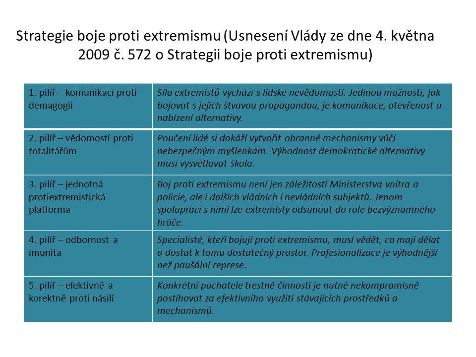 Strategie boje proti extremismu (Usnesení Vlády ze dne 4. května 2009 č. 572 o Strategii boje proti extremismu) 1. pilíř – komunikací proti demagogii