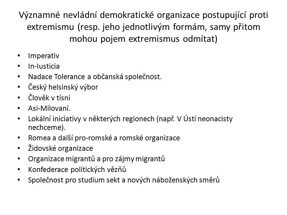 Významné nevládní demokratické organizace postupující proti extremismu (resp.