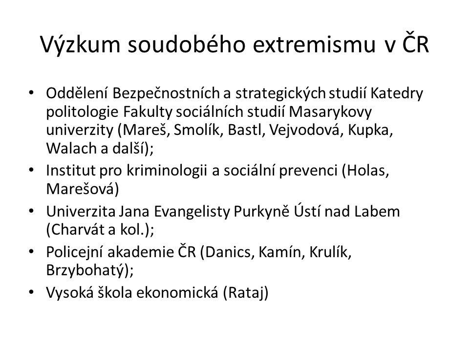 Výzkum soudobého extremismu v ČR Oddělení Bezpečnostních a strategických studií Katedry politologie Fakulty sociálních studií Masarykovy univerzity (M
