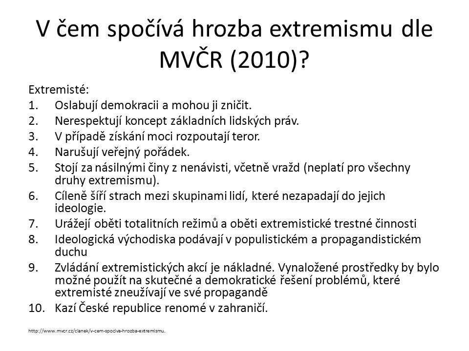 V čem spočívá hrozba extremismu dle MVČR (2010).