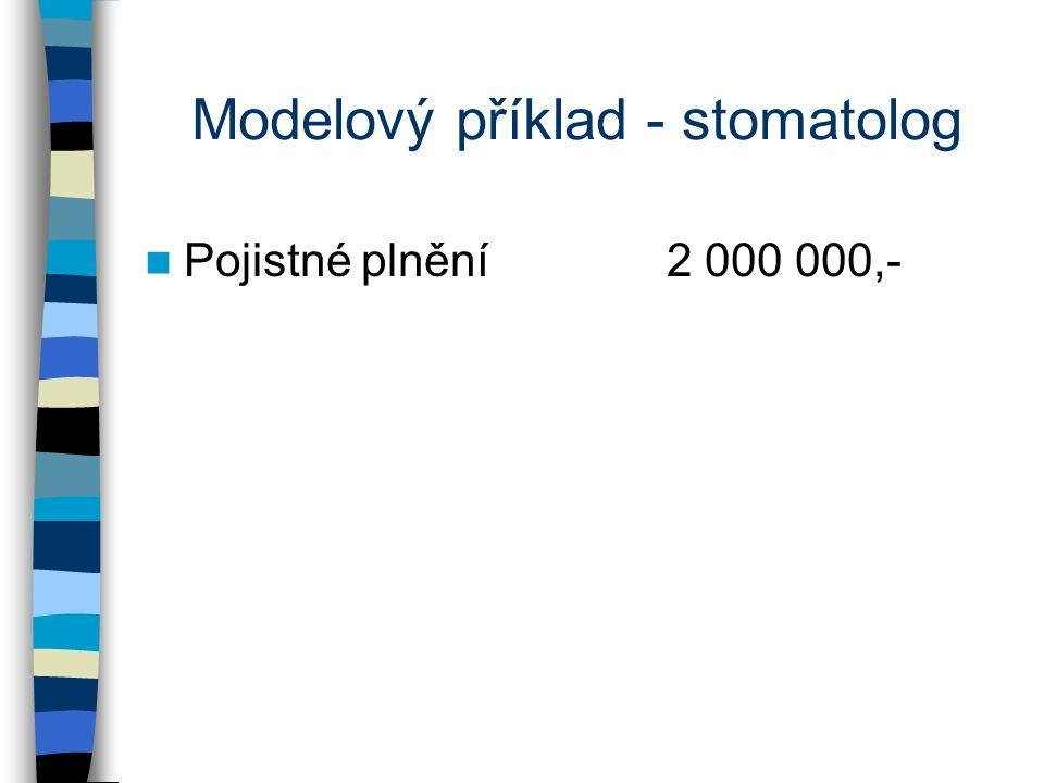 Modelový příklad - stomatolog Pojistné plnění2 000 000,-